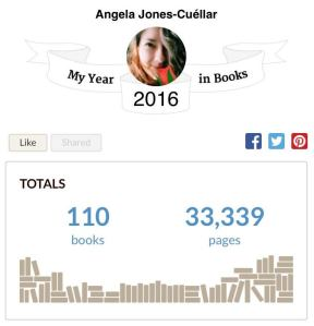 goodreads book cloud 2016
