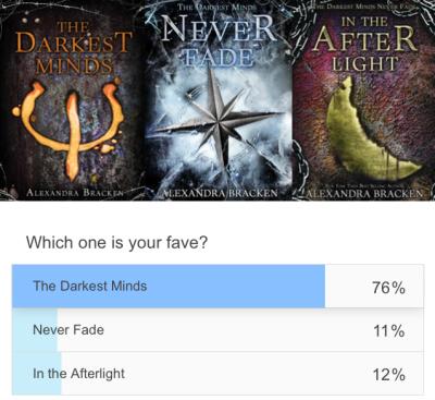 epic reads book poll_darkest minds