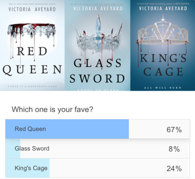 epic reads book poll_red queen