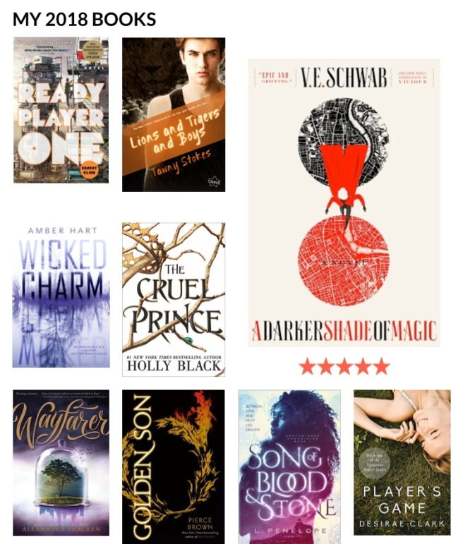 My year in books 2018 goodreads_2