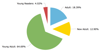 Reading Stats 2019_Target Audience